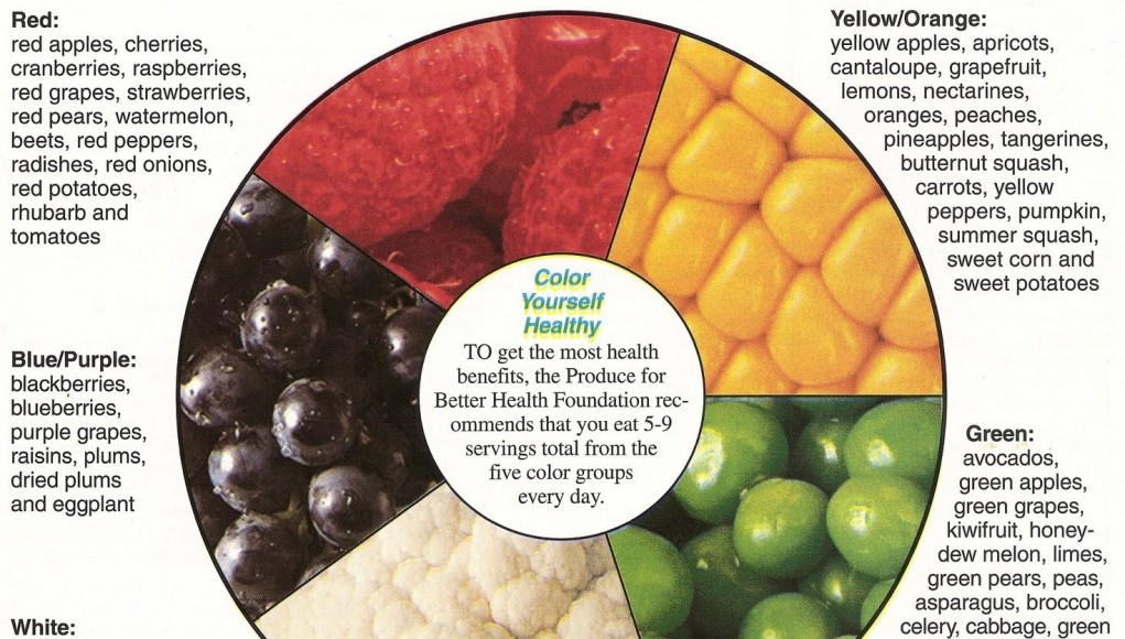 Eat Your Colors Every Day to Balance Your Diet (Guide) | Third Monk image 1