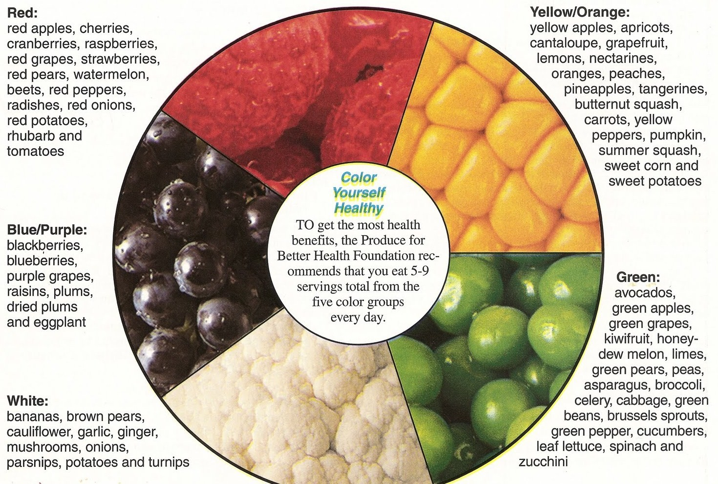 Eat your colors every day to balance your diet guide