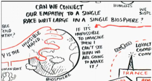 The Empathic Civilization, RSA Animate (Video) | Third Monk