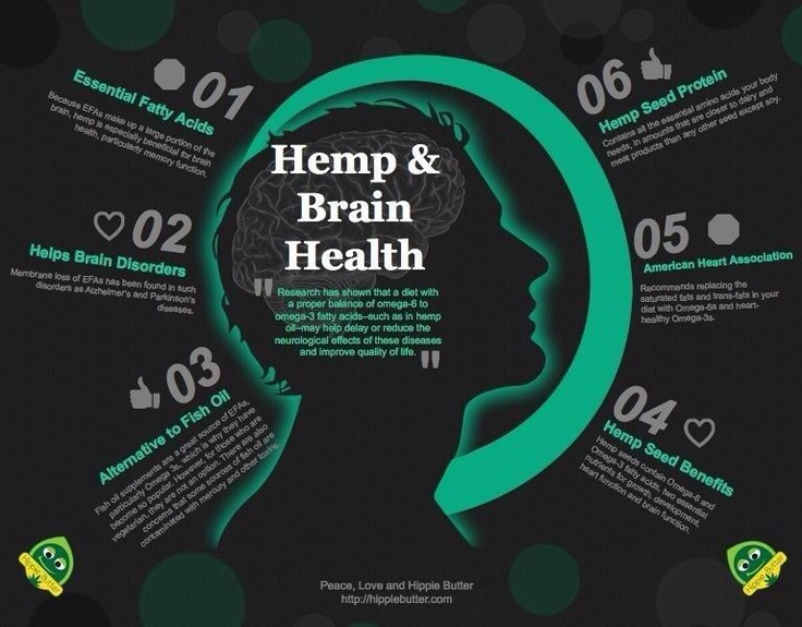 Cannabis Prevents Brain Disease By Removing Damaged Cells (Study) | Third Monk