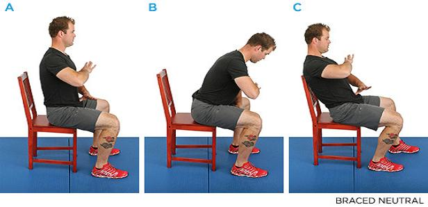 4 Scientific Principles Of Posture And Functional Movement