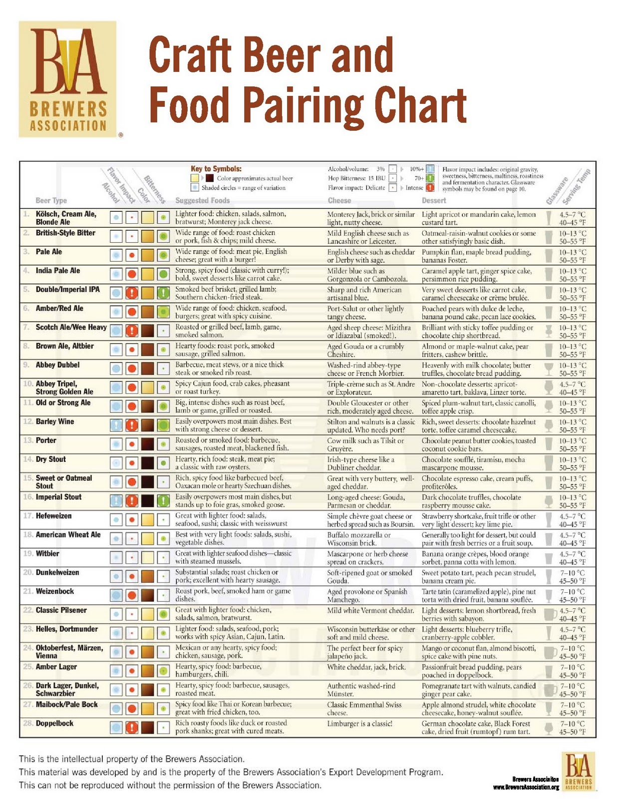 beer-and-food-pairing-chart