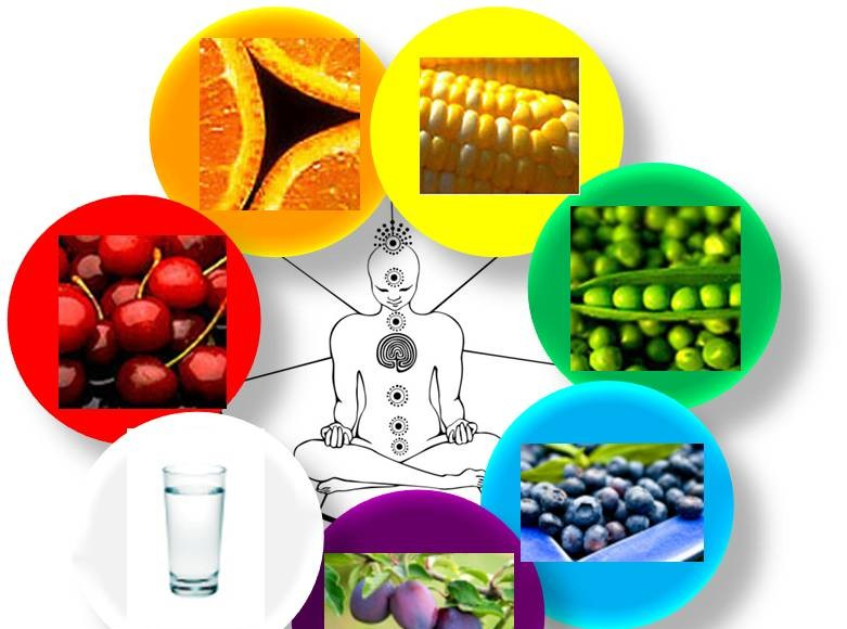 Chakra Healing – Nutritional Food For The Body's Energy Centers (Guide) | Third Monk image 9