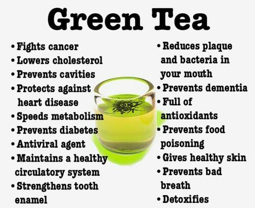 Benefits of Drinking Tea - green-tea-benefits