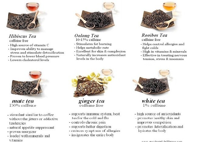tea-benefits