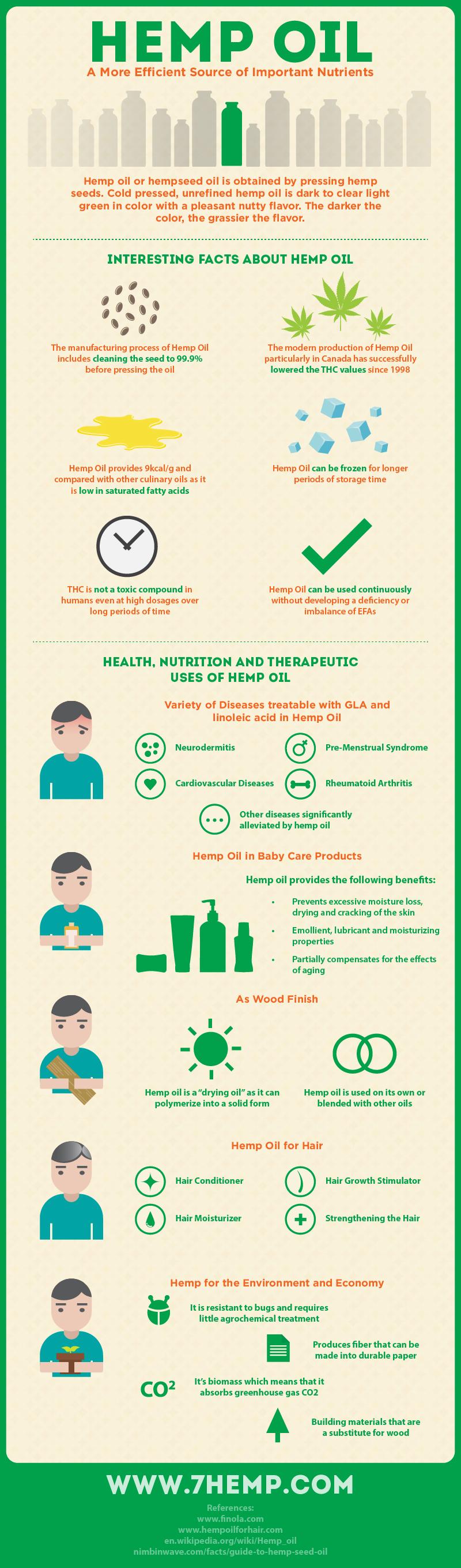 hemp-oil-benefits-infographic