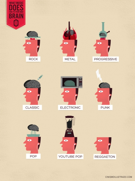 Eduardo-Salles-humor-social-commentary-art-whatmusicdoestoyourbrain-2