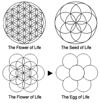 sonic-geometry