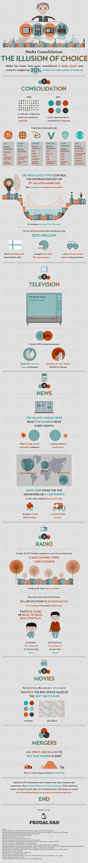 media-infographic-Corporate-Control