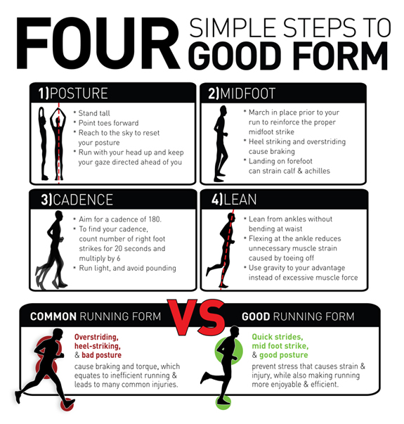 Running Correctly
