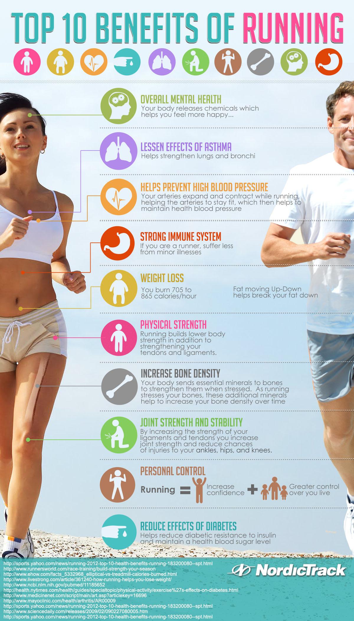 top-10-benefits-of-running