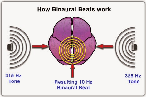 binaural-beats