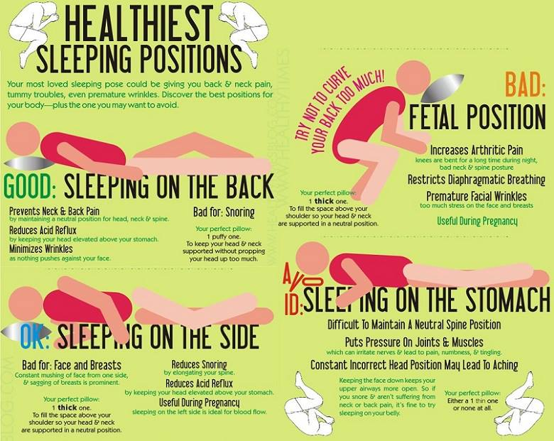 Healthy Sleeping Positions Video Third Monk