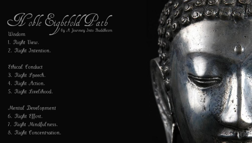 The Buddhist Guide to a Happy Life: The Noble Eightfold Path ...