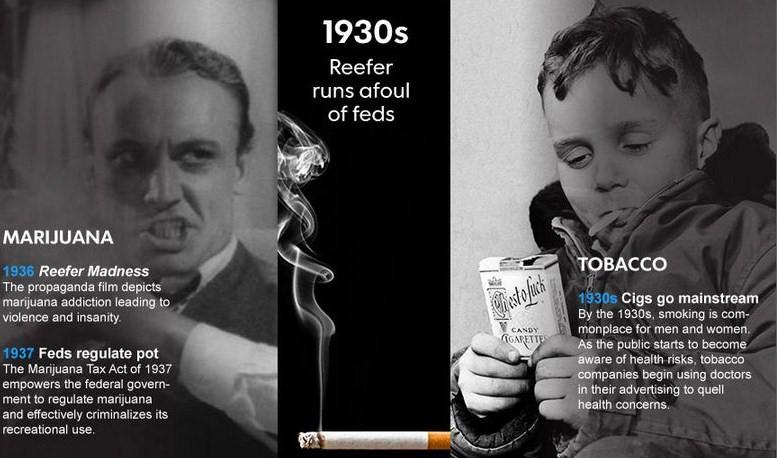 cannabis-tobacco-timeline-2