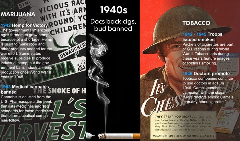 tobacco-timeline-3
