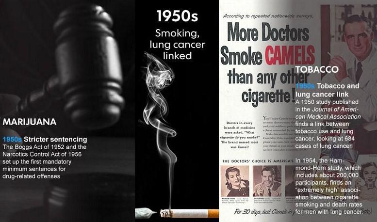 tobacco-timeline-4