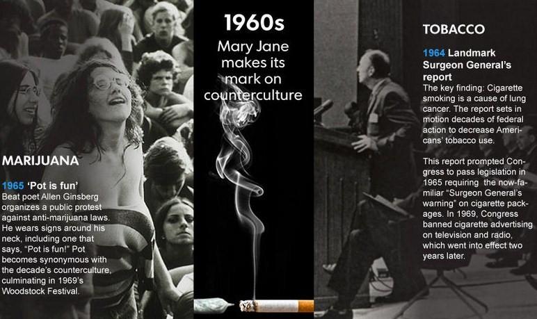 tobacco-timeline-5