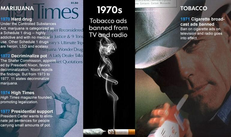 tobacco-timeline-6