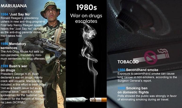 tobacco-timeline-7