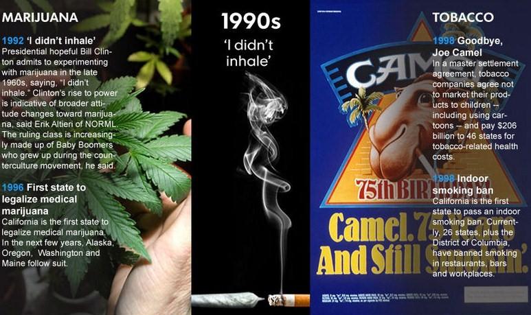 tobacco-timeline-8