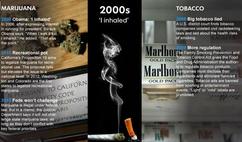 tobacco-timeline-9