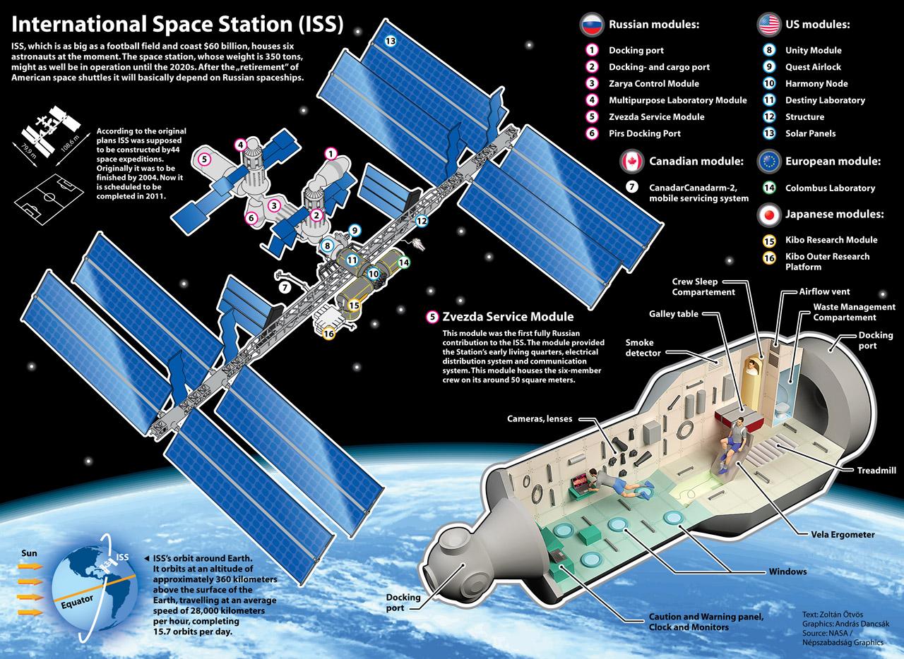 ISS_english_CS3