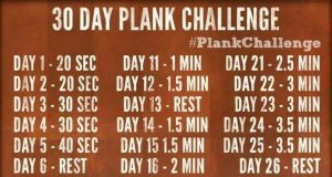 The 30 Day Plank Challenge (Guide) | Third Monk image 3