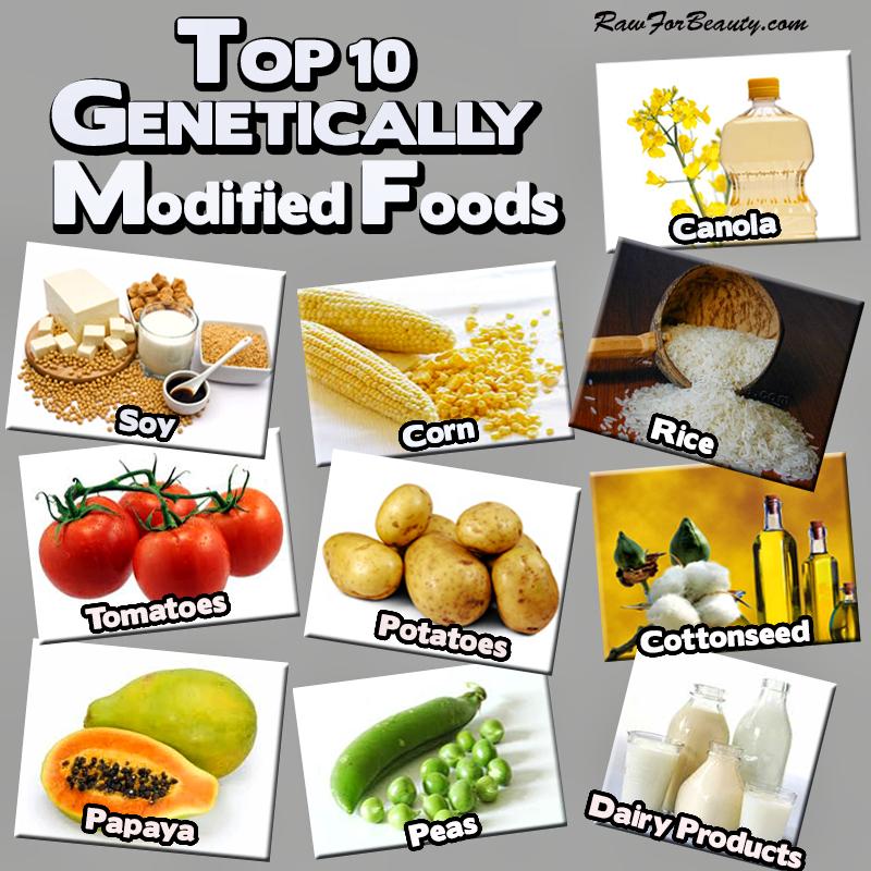 modifiedfood