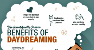 Daydreaming Enhances Memory and Boosts Creativity (Video)   Third Monk image 4