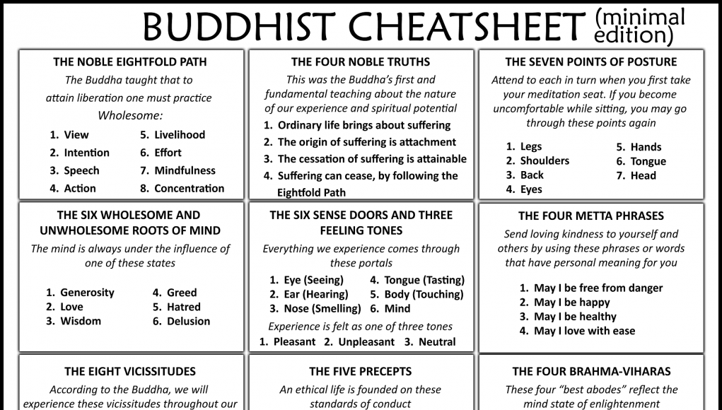 A Cheat Sheet to Buddhist Philosophy | Third Monk