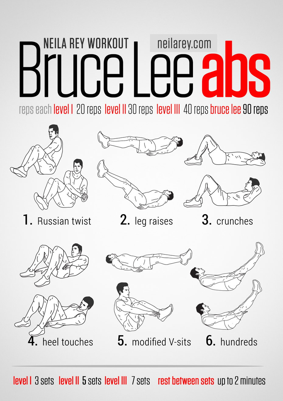 Abs Through An Intensive Daily Routine Visual Workout Guides For Full Bodyweight No Equipment Training
