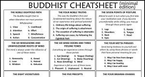 A Cheat Sheet to Buddhist Philosophy | Third Monk